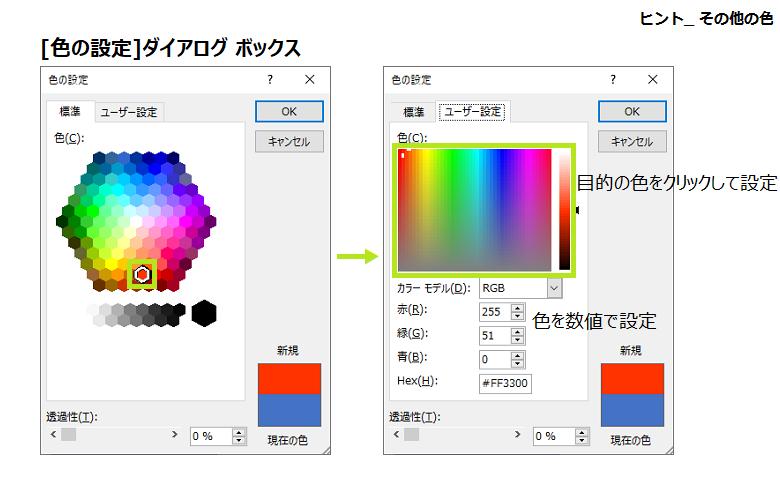 色の設定ダイアログボックス