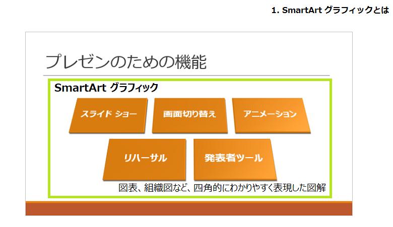 SmartArt グラフィック