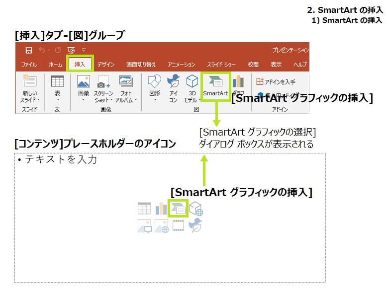 SmartArt グラフィックの挿入
