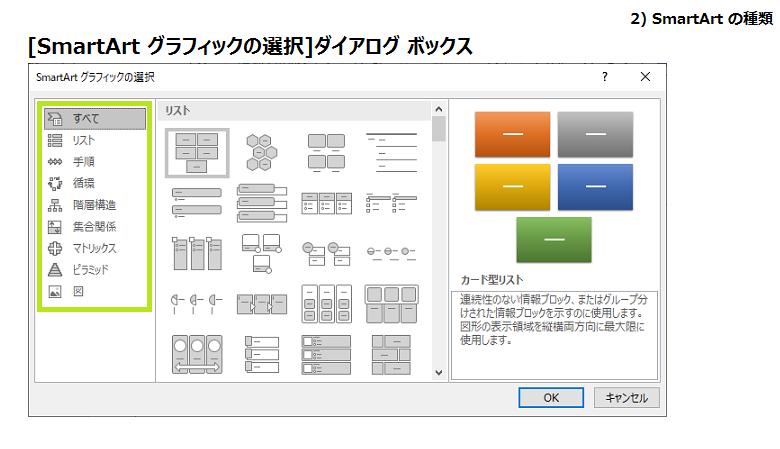 [SmartArt グラフィックの選択]ダイアログボックス