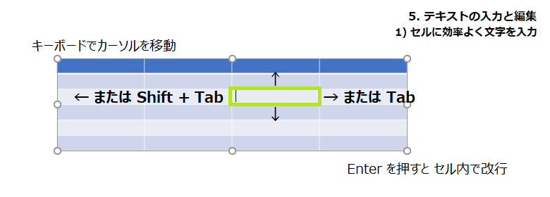 表の文字入力