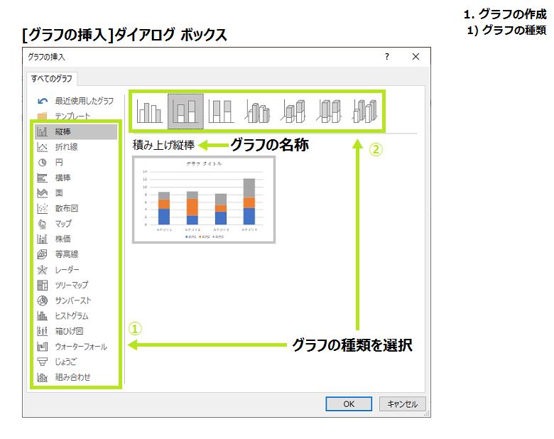 グラフの挿入 ダイアログボックス