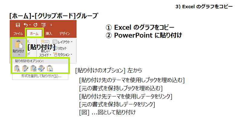 Excelからグラフをコピー