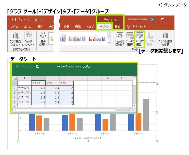グラフのデータシート