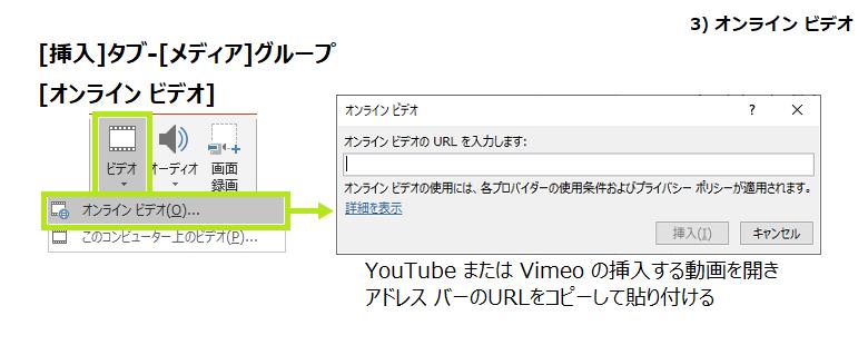 オンラインビデオ